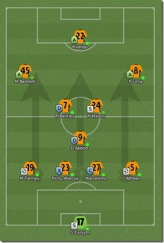 Main Boston United squad, season 8
