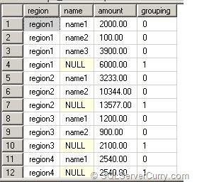 sql server grouping_id