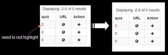 CGridView: Render customized/complex datacolumns