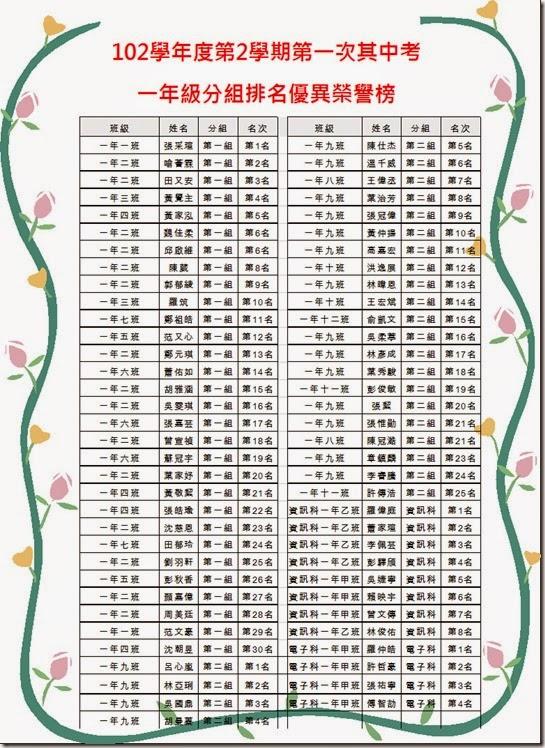 第一次期中考一年級分組海報