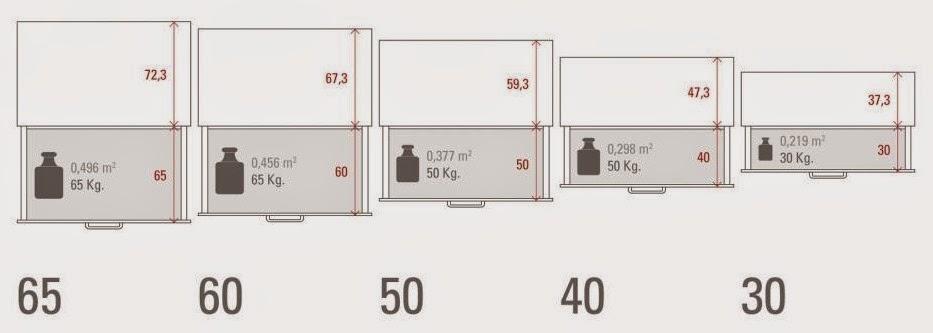 [slide_santos-funcionalidad-profundidades-cajon%255B10%255D.jpg]