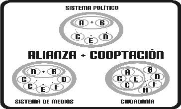 3-sistema3