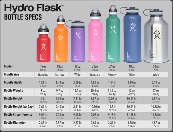hydro-flask-bottle-specs-chart