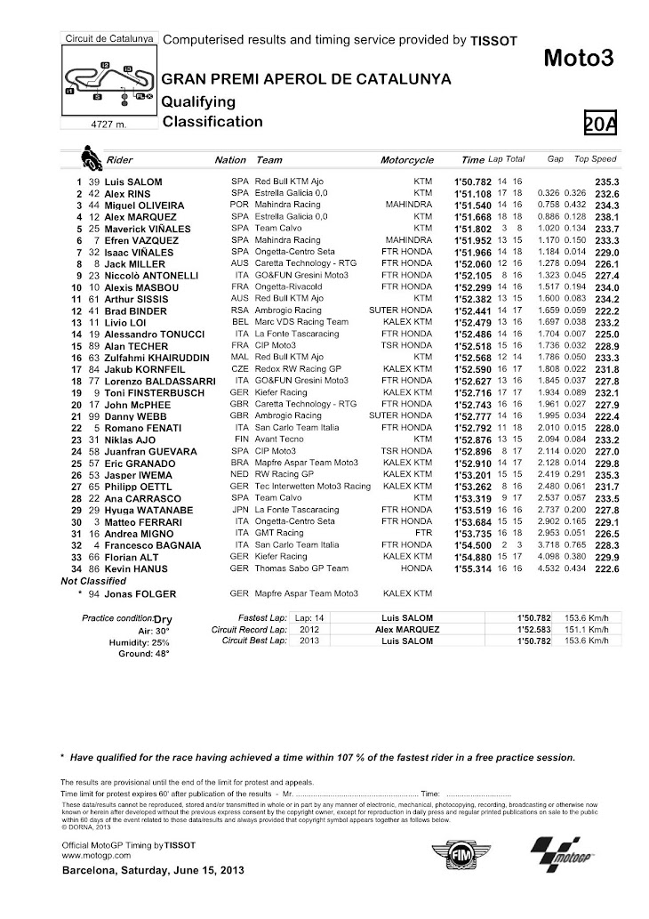 moto3_classification__49_.jpg