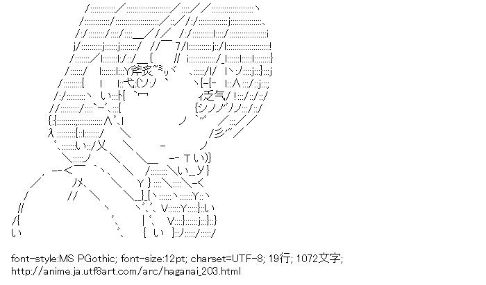 [AA]志熊理科 (僕は友達が少ない)