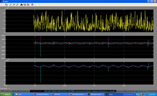 Flux, current and breaker voltage waveform (in Scope)