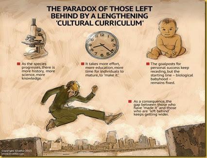 paradox_of_left_behind