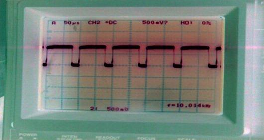 Flip-flop output waveform