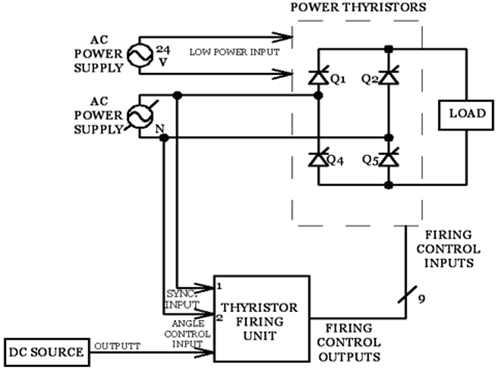 gle-phase full-wave controlled rectifier built using the Power Thyristors module