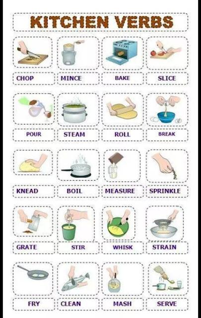 Cocina peque a en ingles for Como se dice cocina en ingles