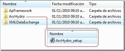 F8. ArcHydro