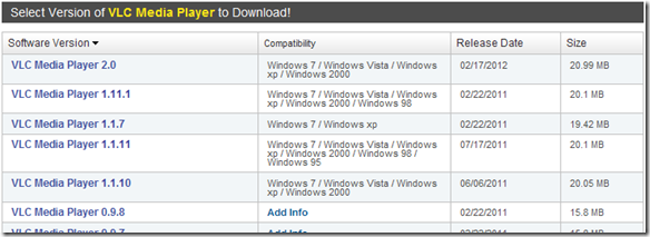 OldVersion.com lista vecchie versioni del programma
