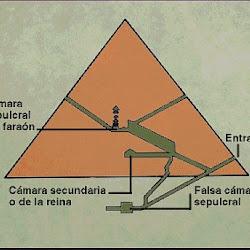 11 - Sección de la pirámide de Keops