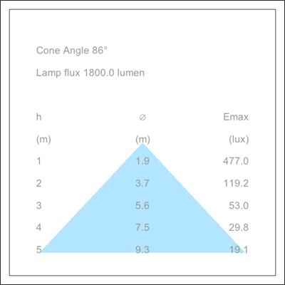 ERCO 22139000 2xTC DEL 13W cone