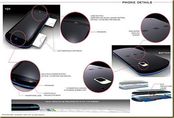 concept_phones23