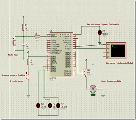 circuito principal