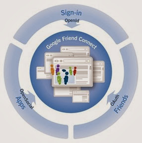 google-friend-connect[3]