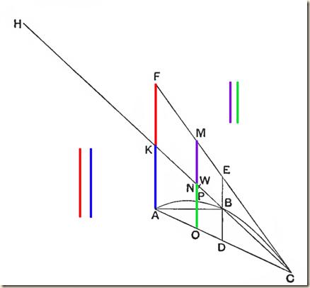 Archimedes.Method.P1.2.2.j