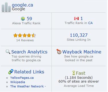 alexa toolbar website ranking