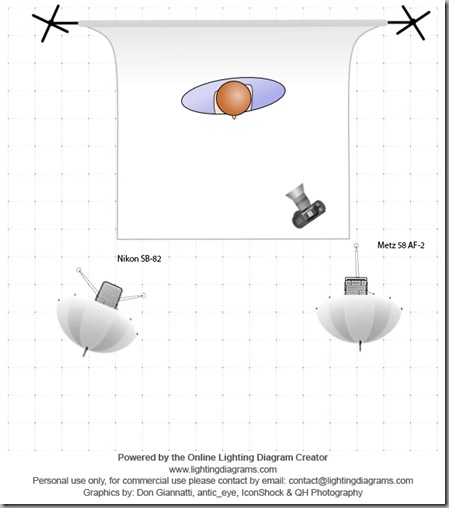 lighting-diagram-1347217681oblicuoflash