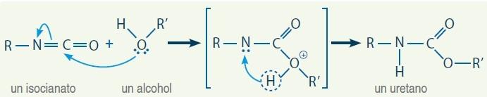 poliuretanos 2