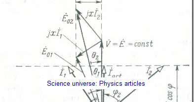 Science universe: Physics articles: The V-Curve of a