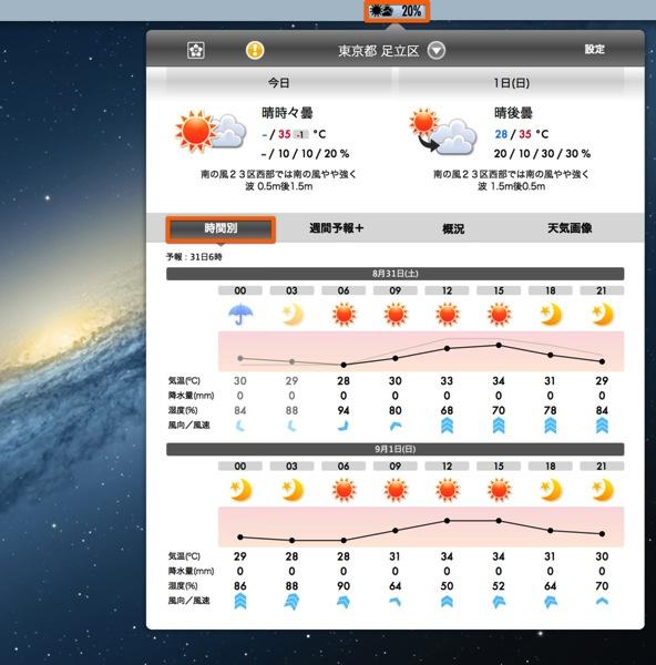 Mac app weather sora annai1