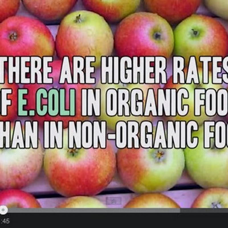 Ανησυχητικά  γεγονότα για τα βιολογικά τρόφιμα