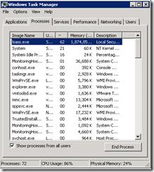 lsass high cpu windows 7