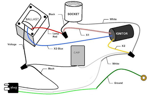 volt hps ballast wiring diagram diy wiring diagrams hp s light wiring diagram hp s home wiring diagrams