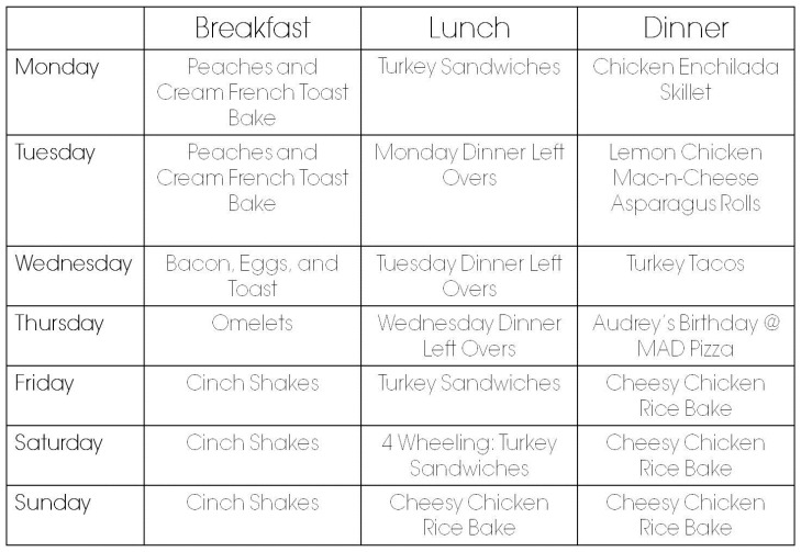 Rapid healthy weight loss plan menu