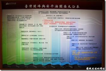 台南運河博物館內展示許多昔日關稅局的相關文物等資料以及歷史。