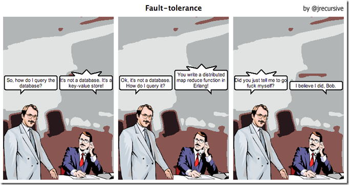 fault-tolerance