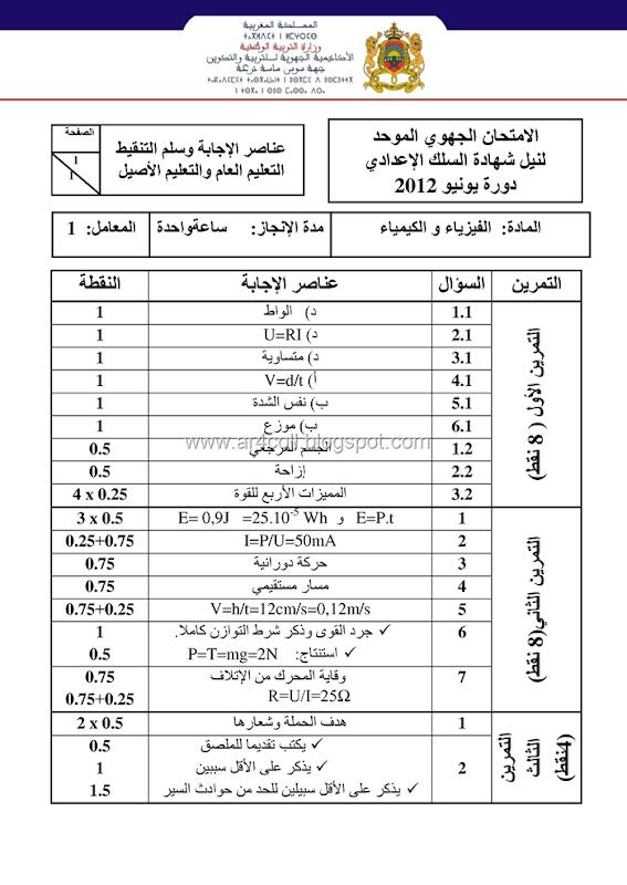 2012 - التصحيح-page1