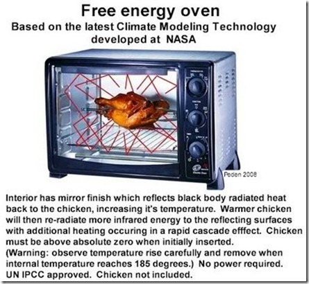 chicken in microwave