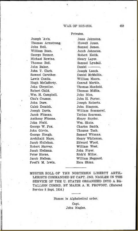 Fredk M Irwin Series 6, Volume VIII Page 459
