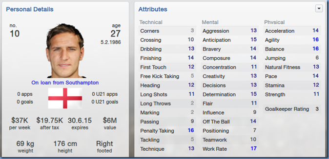 Billy Sharp in FM 2013