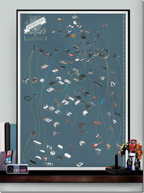 Controllers2011_poster