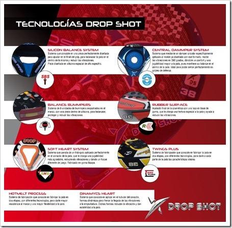 Tecnologias DROP SHOT PALAS 2012