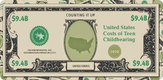 teen pregnancy costs