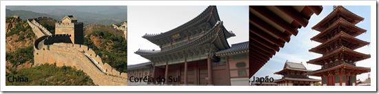 Viagem para China, Coréia do Sul e Japão