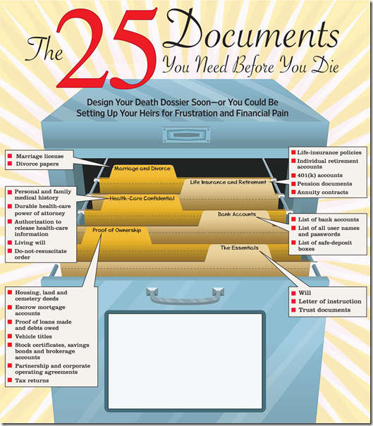 Get Prepared_Documents