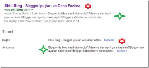 blog-baslik-aciklama
