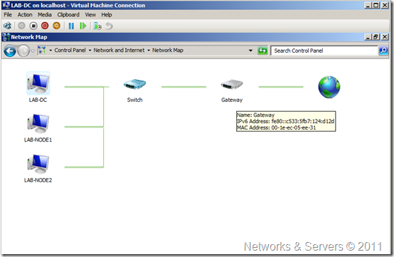 External Virtual Networks1