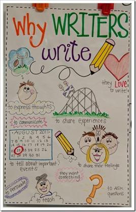1writers