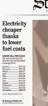 Not cheaper