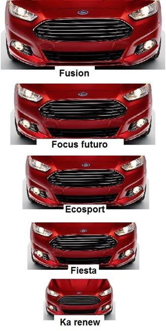 Design Ford