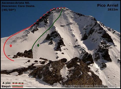 Croquis Arista NO y Descenso Cara Oeste con esquís (Pico de Arriel 2822m, Arremoulit, Pirineos)