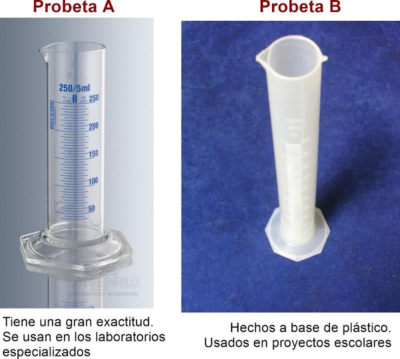 Tipos de Probetas