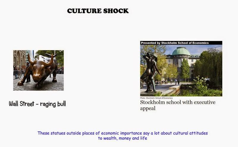 economic culture shock